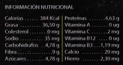 Coco - Informations nutritionnelles