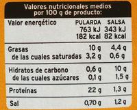 Pularda trufada asada al horno - Información nutricional