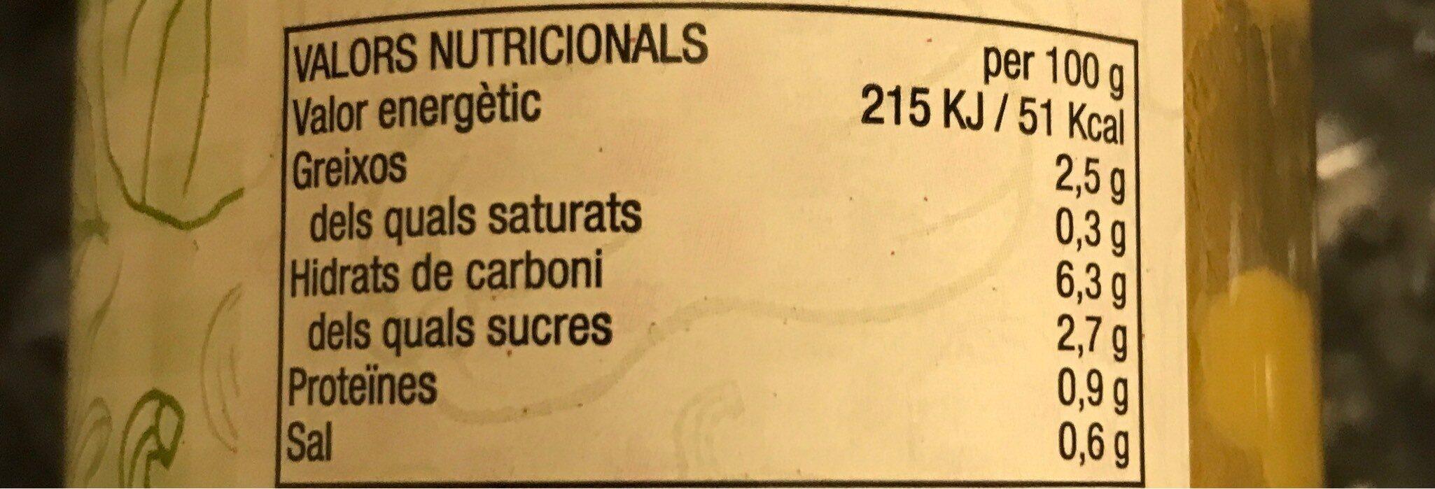 Crema de Carbassa - Voedigswaarden