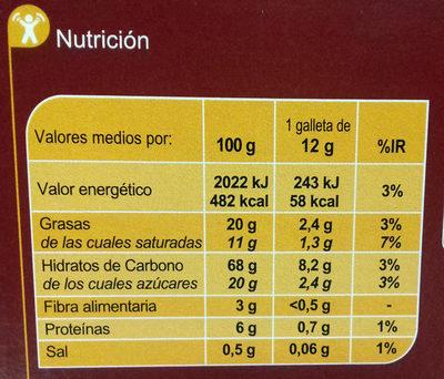 Galleta horneada - Información nutricional - es