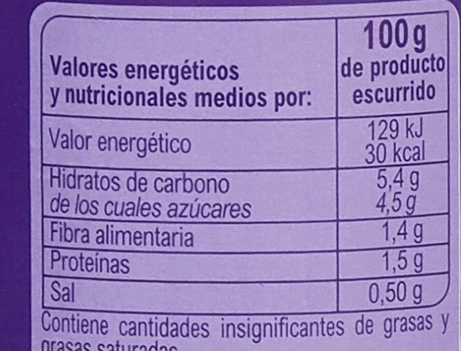 Poivrons Piquillo En lanière - Informations nutritionnelles - fr