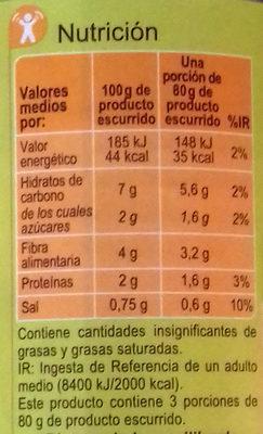 Corazones de alcachofa - Información nutricional - es