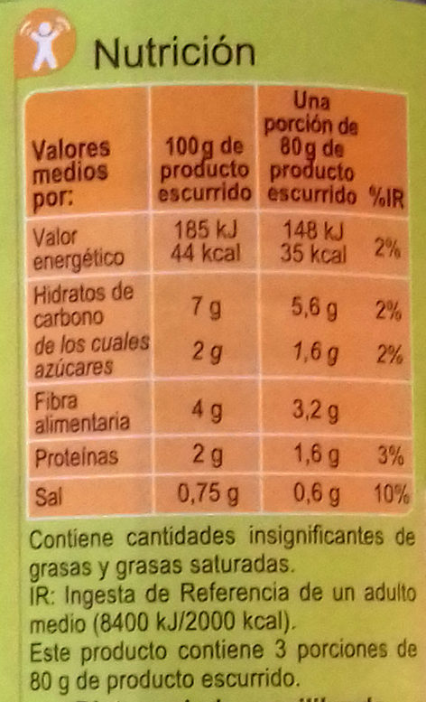 Corazones de alcachofa - Información nutricional