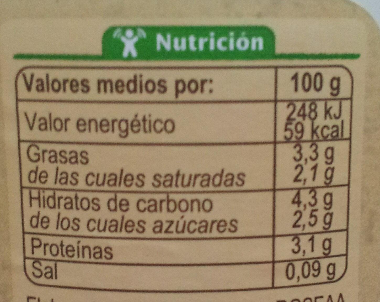 Yogur natural elaborado con leche de vaca - Nutrition facts - es