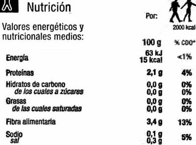 Acelga troceda - Información nutricional