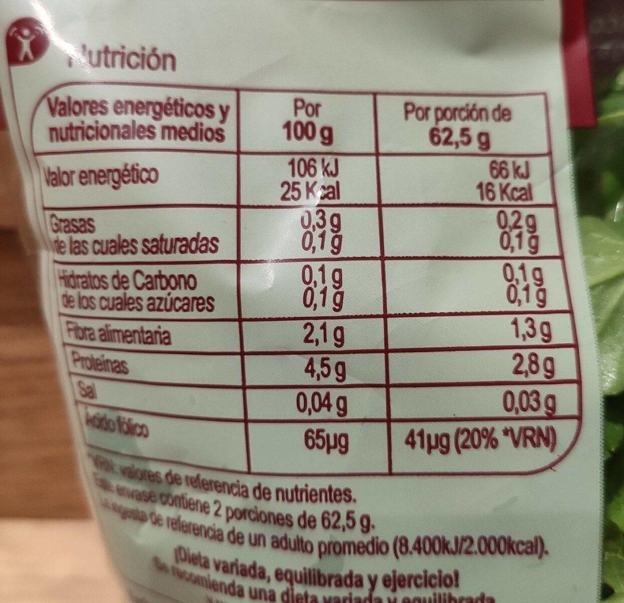 Berros - Voedingswaarden - es
