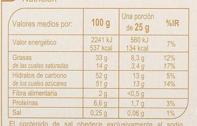 Turrón trufado de naranja - Información nutricional - es