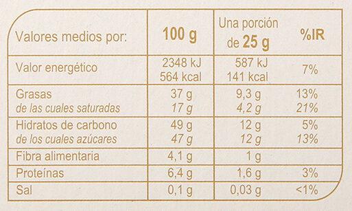 Turrón de trufa - Información nutricional - es