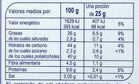 Turrón yema tostada sin azúcar - Información nutricional - es
