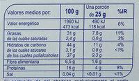 Turrón imperial sin azúcar - Nutrition facts - es