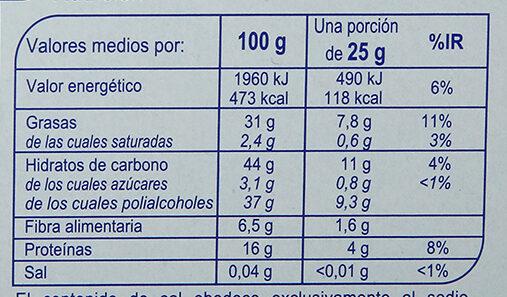 Turrón imperial sin azúcar - Información nutricional - es