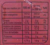 Gazpacho - Nutrition facts