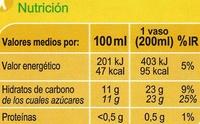 Zumo de piña exprimido refrigerado - Nutrition facts