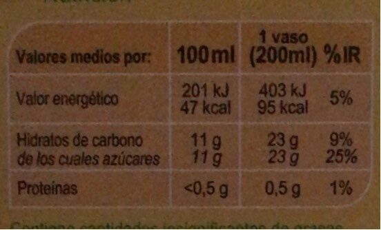 Zumo Piña - Nutrition facts - es