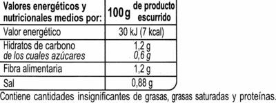 Borrajas - Información nutricional