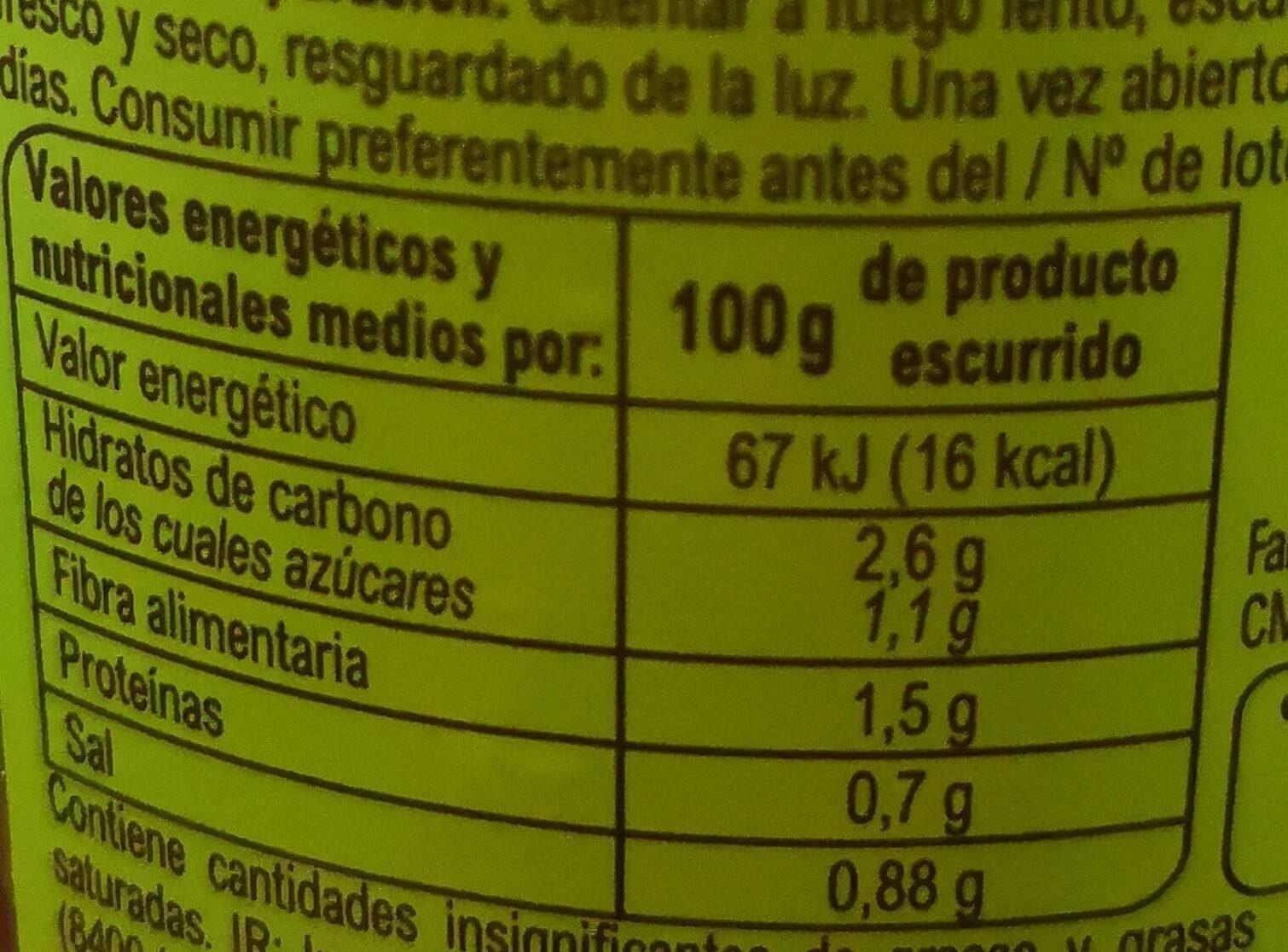 Judías verdes planas - Información nutricional - es