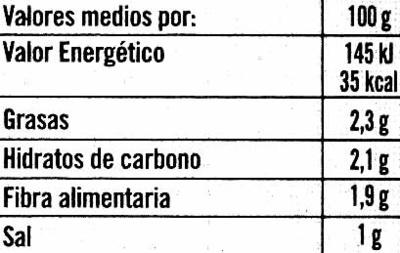 Berenjenas encurtidas embuchadas Origen Almagro - Información nutricional