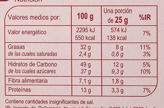 Turrón guirlache - Información nutricional - es