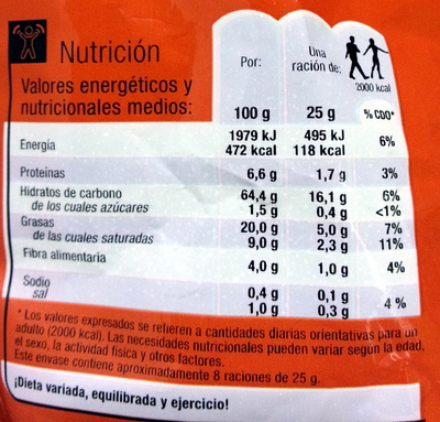 Nachos Redondos - Informations nutritionnelles