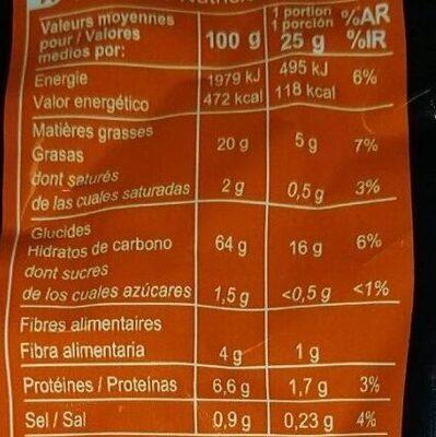 Nachos - Informations nutritionnelles - fr