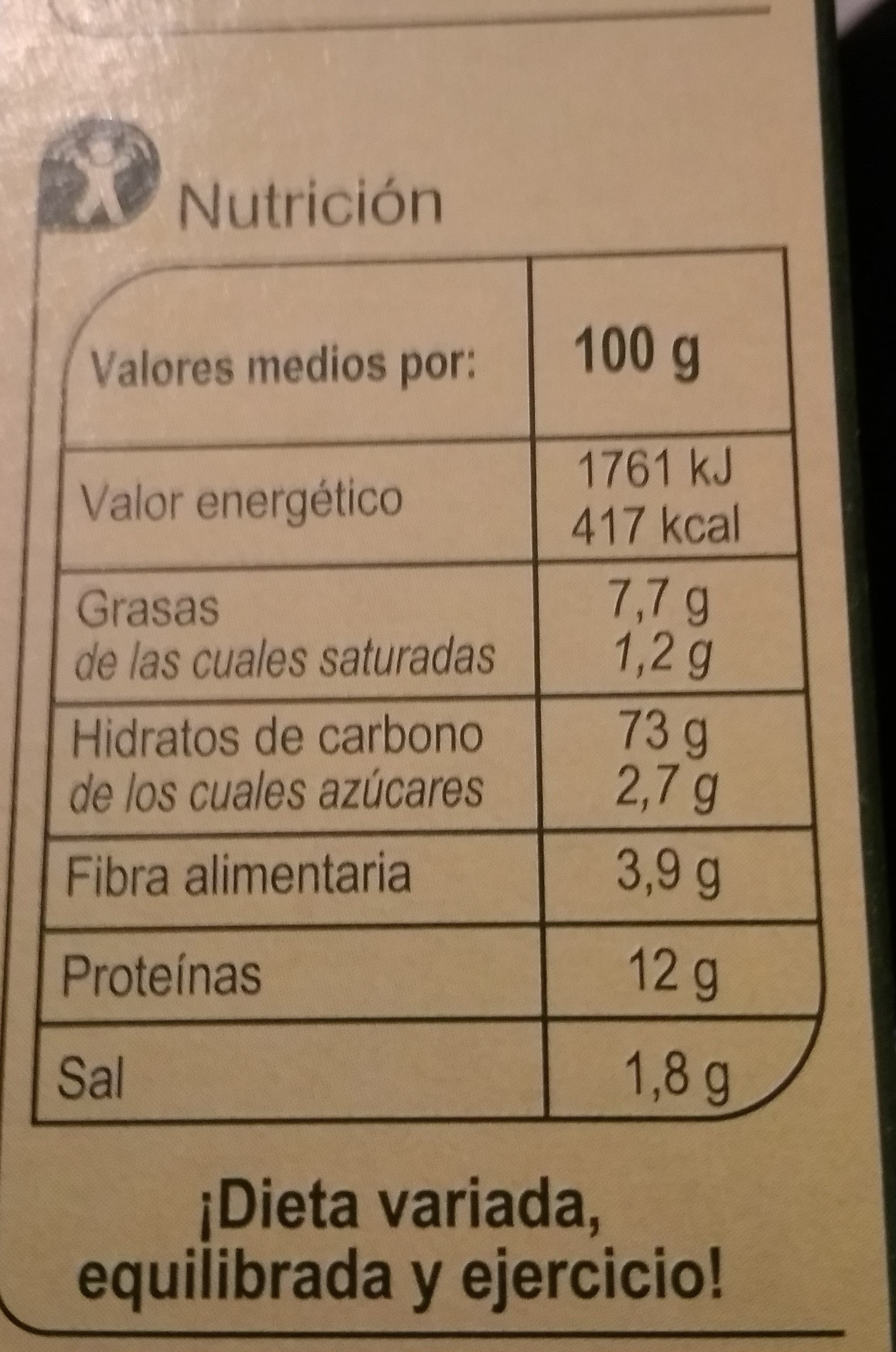 Grossini - Nutrition facts