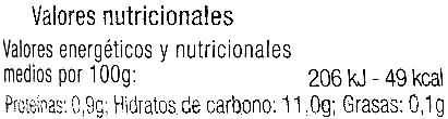 Remolacha roja en rodajas - Informations nutritionnelles