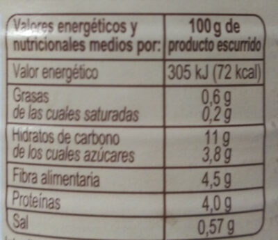 Guisantes muy finos - Información nutricional - es
