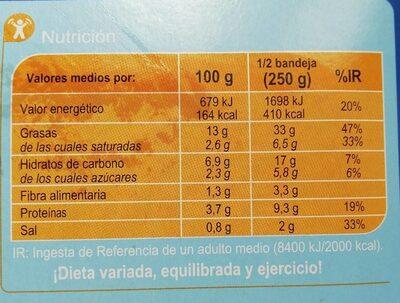 Moussaka - berenjena, pollo y cerdo - Nutrition facts