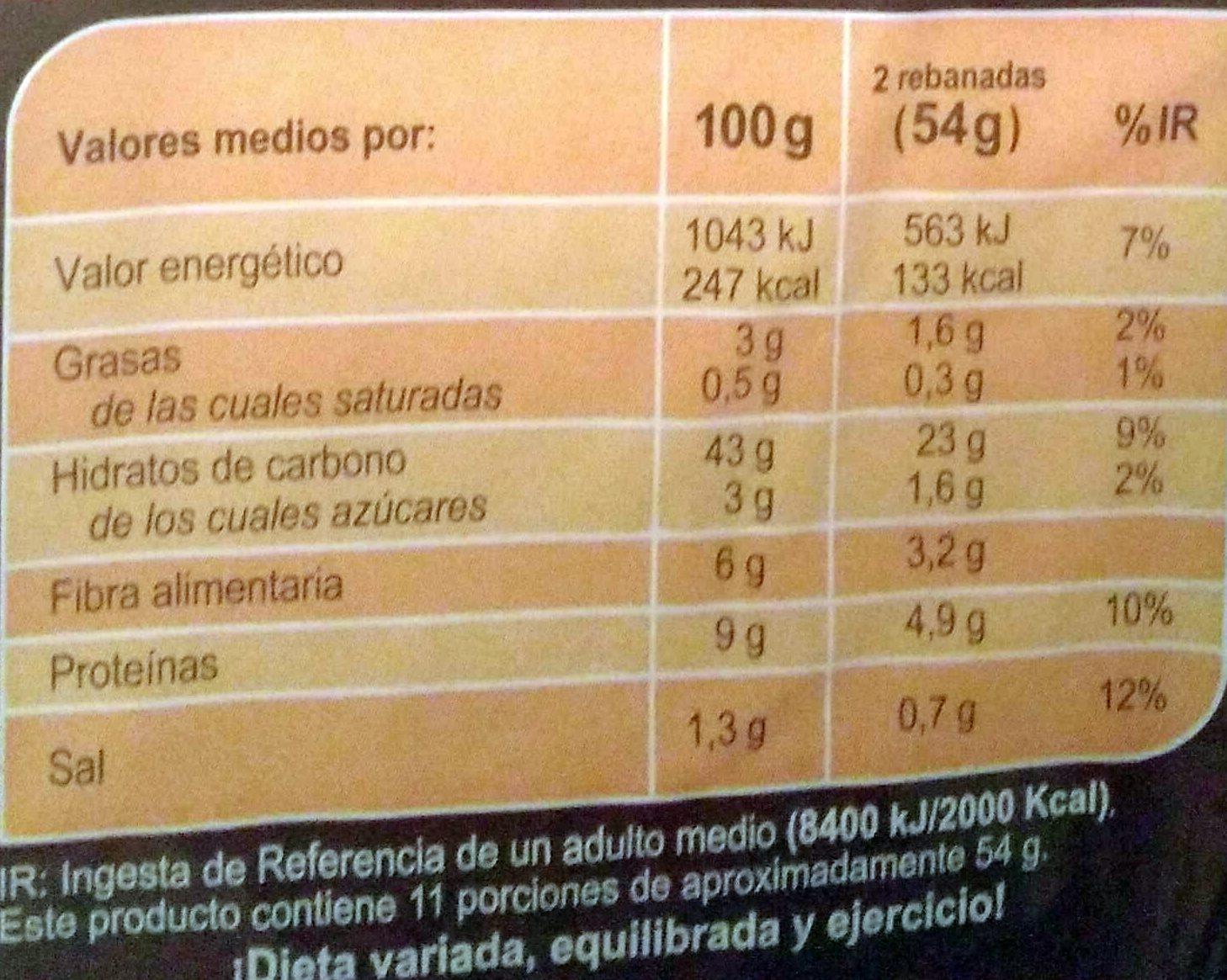 Pan integral - Nutrition facts - es