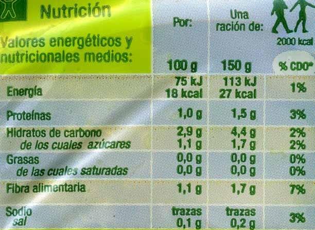 Escarola Rizada - Voedingswaarden - es