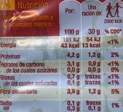 Perejil fresco troceado - Voedingswaarden - es