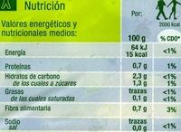Lechuga Variedad Iceberg - Informació nutricional