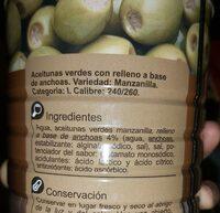 Aceitunas r/anchoa - Información nutricional - es