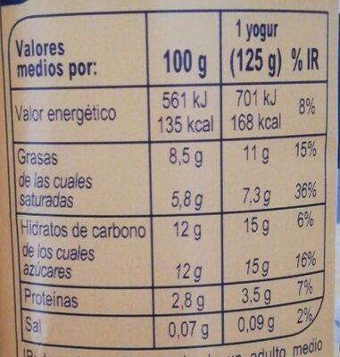 Yogur estilo griego natural azucarado - Informació nutricional