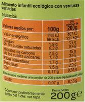 Tarrito verdur variada - Informations nutritionnelles - es