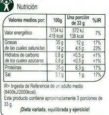 Chorizo ibérico - Informació nutricional - es