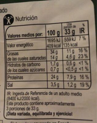 Salchichon iberico extra - Nutrition facts