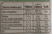 Leche UHT semi desnatada - Información nutricional