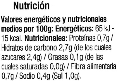 Cardo Eco - Nutrition facts - es