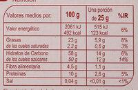 Turrón yema tostada - Nutrition facts - es