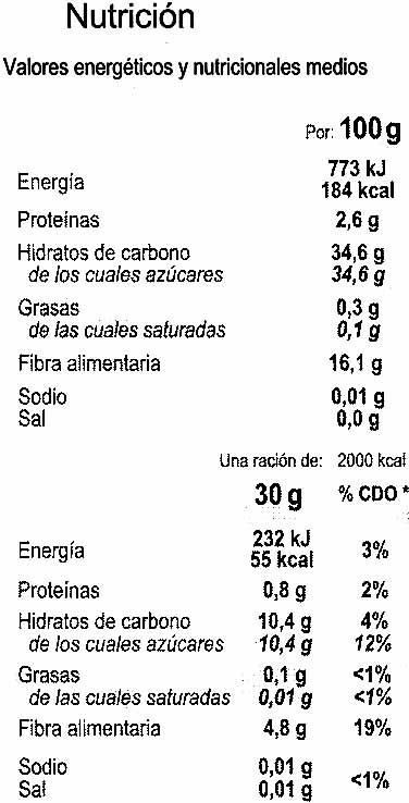 Ciruelas sin hueso Carrefour - Nutrition facts
