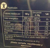 Salmón noruego - Valori nutrizionali - es
