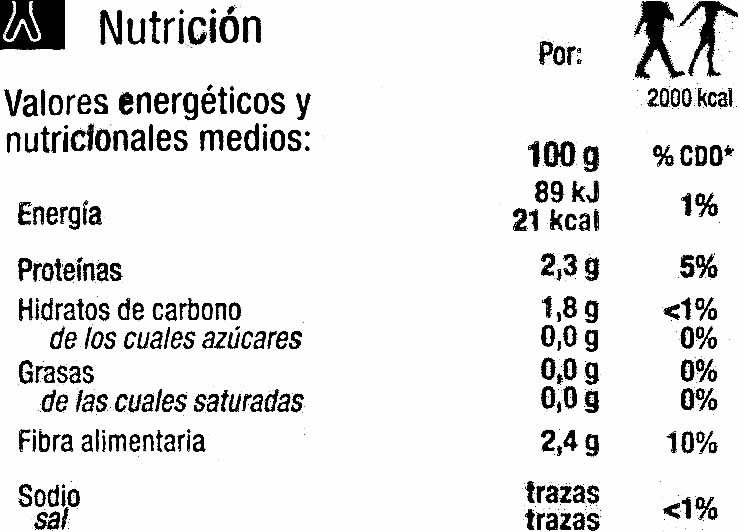 Canónigos - Informació nutricional