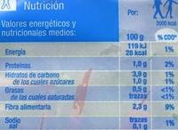Ensalada Línea - Información nutricional