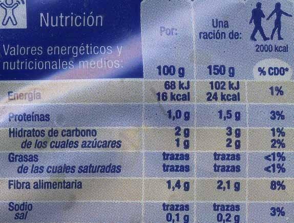 Ensalada Mezclum - Información nutricional