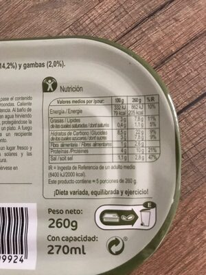 Pimientos del piquillo rellenos de bacalao y gambas - Información nutricional