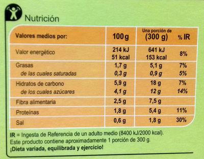 Menestra de Verduras - Informació nutricional