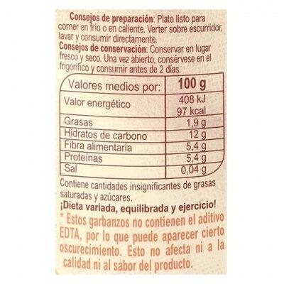Garbanzos b/sal - Nutrition facts - es