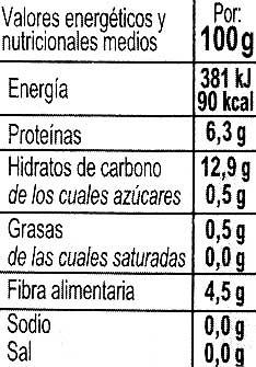 Lentejas cocidas con bajo contenido en sal - Informació nutricional