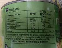 Piña - Información nutricional
